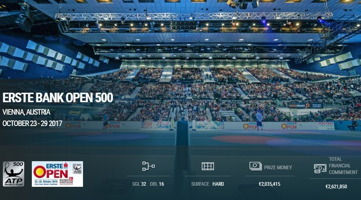 Tennis – ATP 500: Αφιέρωμα το Erste Bank Open Preview ATP Βιέννη